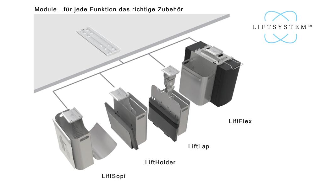 LiftSystem
