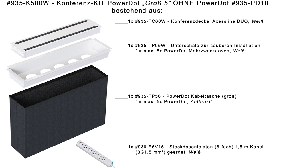 Konferenz-KIT PowerDot