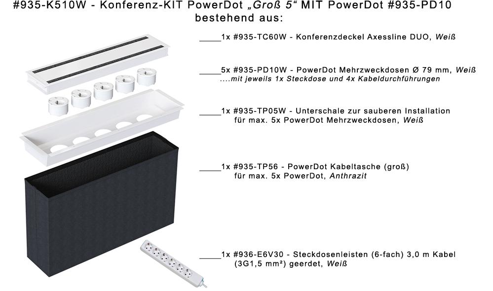 Konferenz-KIT PowerDot